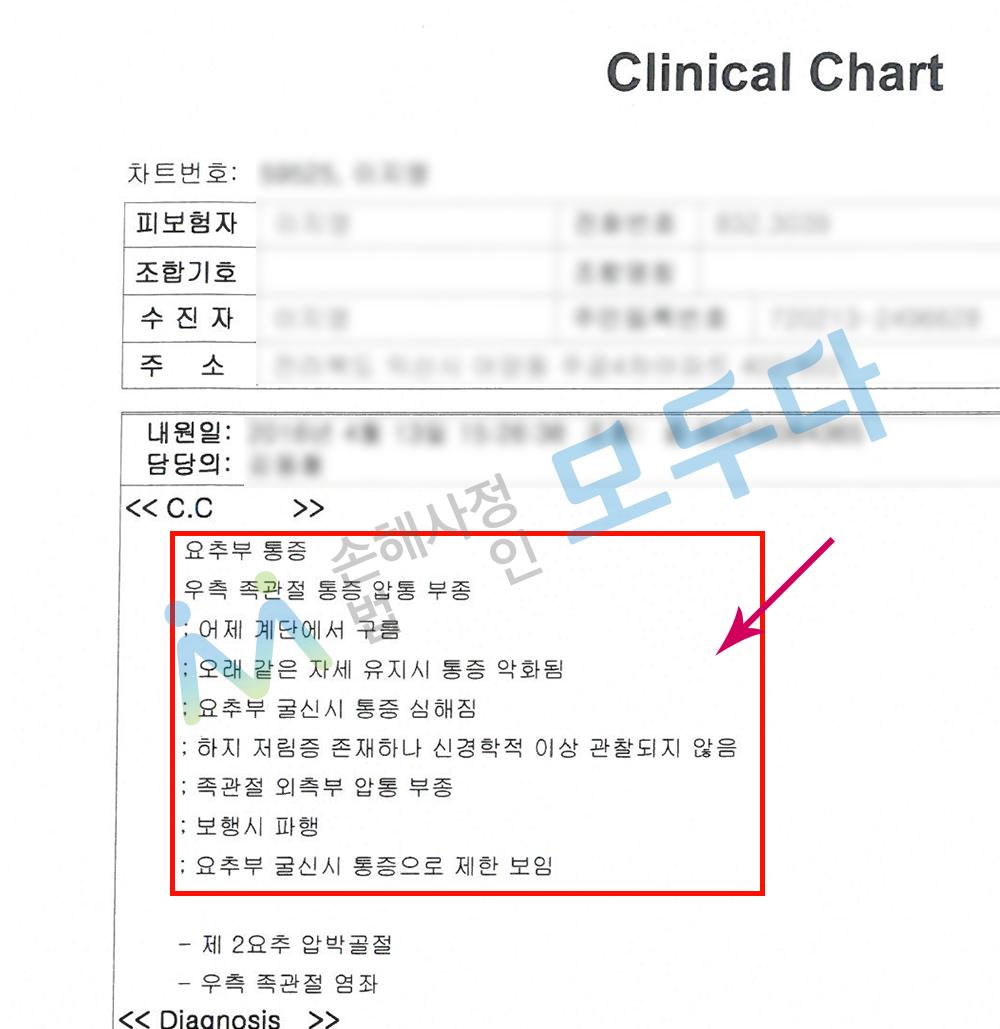 척추압박골절 초진차트.png